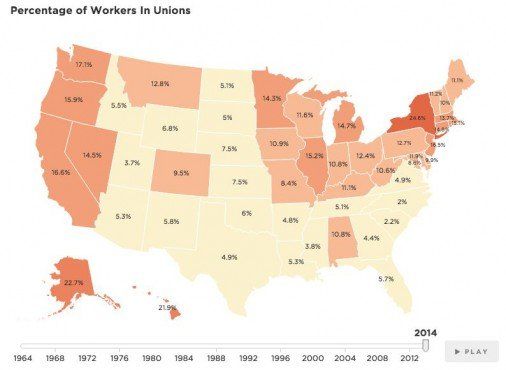 workers in unions