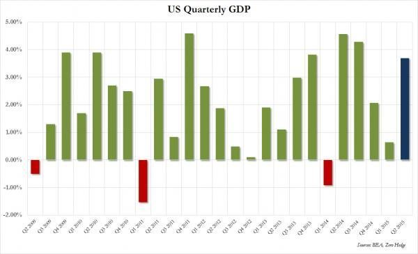 Q2 GDP total_0