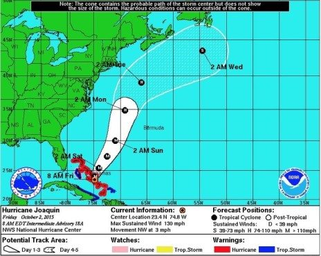 joaquin october 2