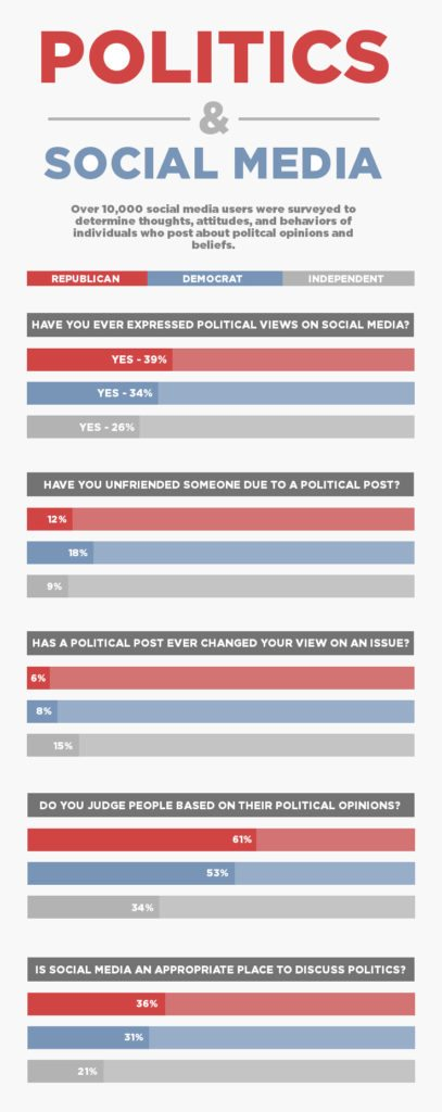 facebook-politics-infographic-g