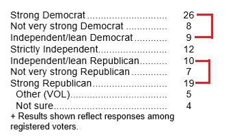 clinton-poll
