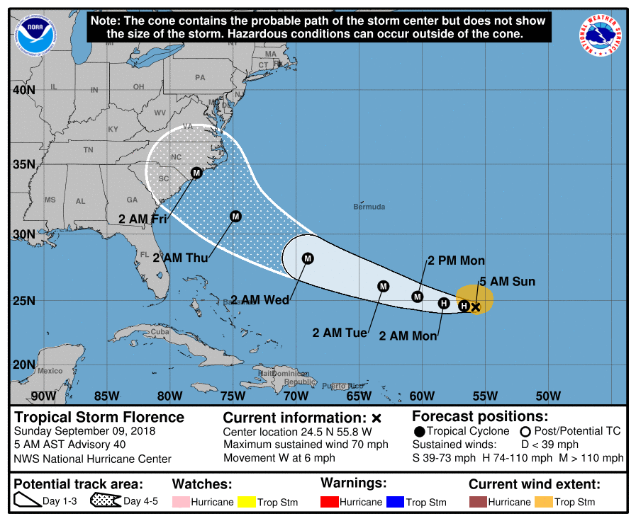 Hurricane Florence: South Carolina Still In Danger Zone