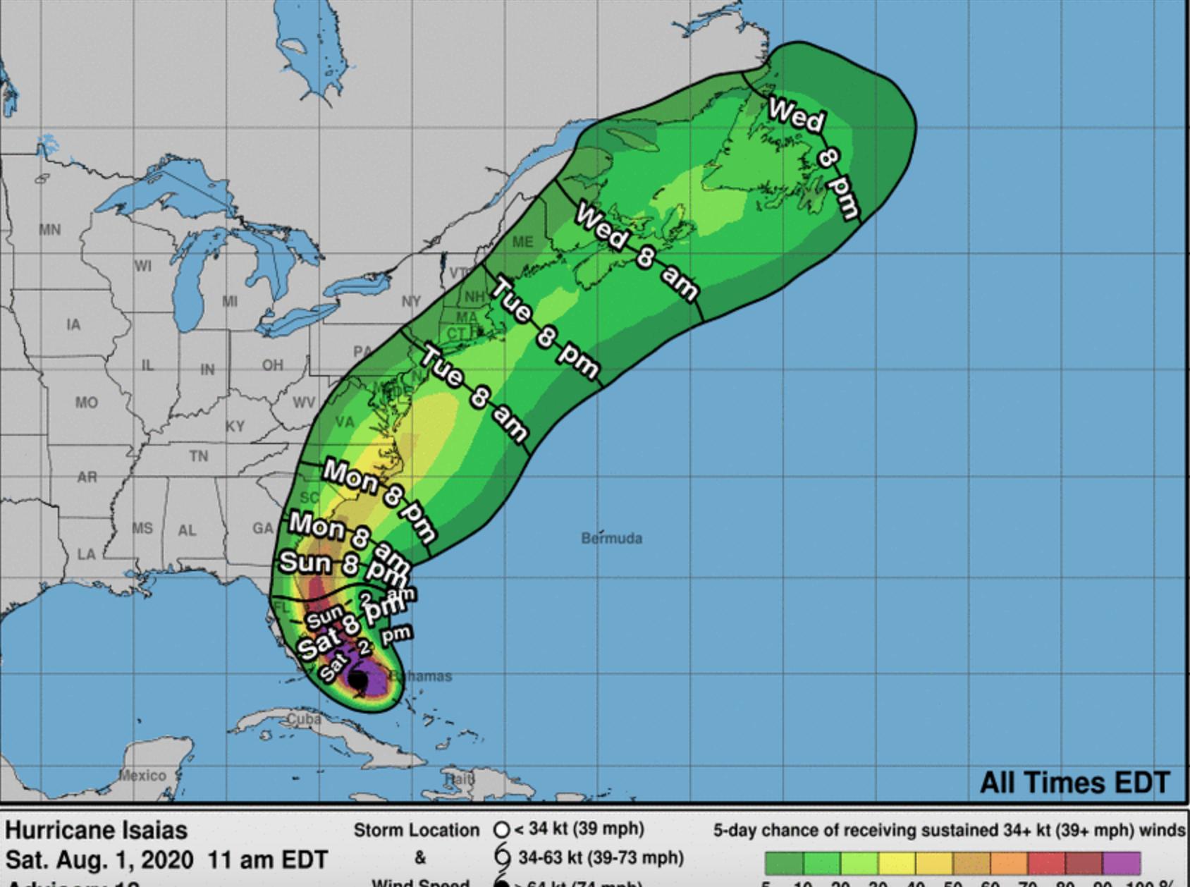 Hurricane Isias